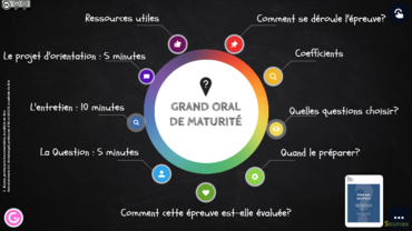 Grand oral Nice